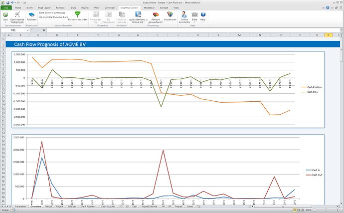 Liquiditeitsbegroting Exact Online in Excel