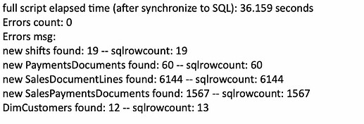 sqlrowcount check