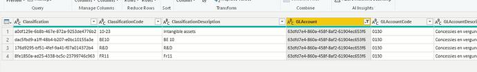 GLAccountClassificationMappings in Power BI