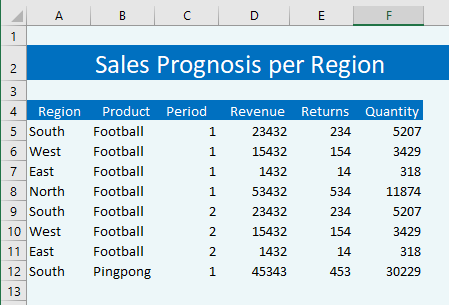 exact-online-excel-table-sample-sales