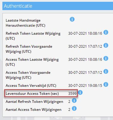 Levensduur Access Token op Loket.nl API