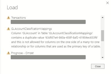Exact Online GLAccountClassificationMappings Power BI error