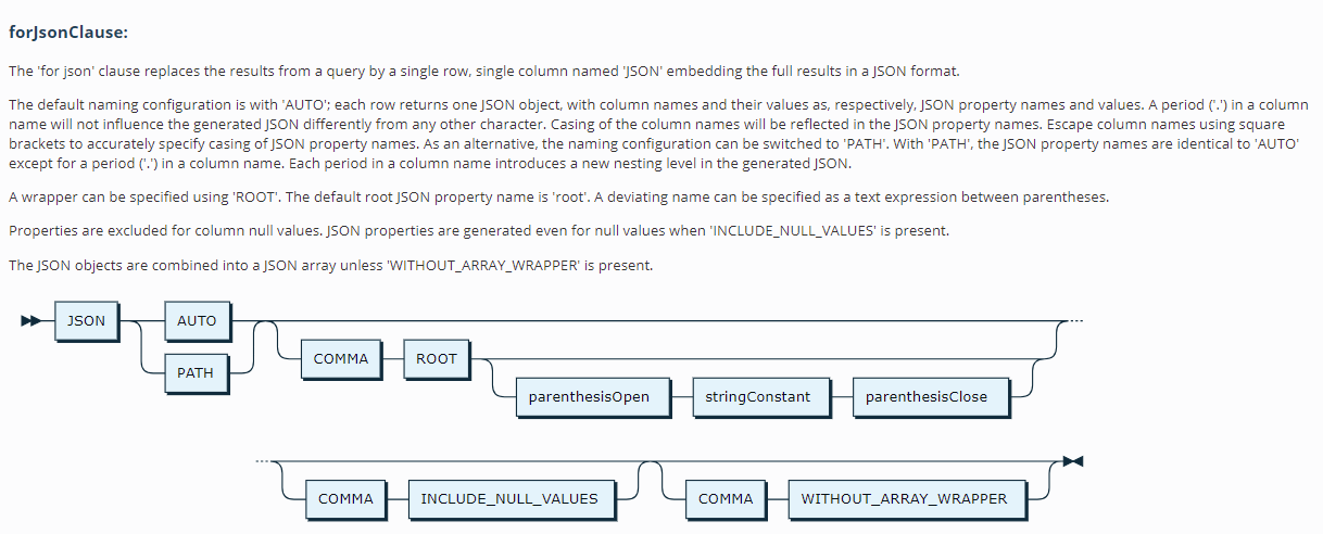 for json clause syntax