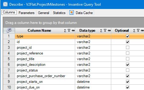 Teamleader API mijlpalen per project