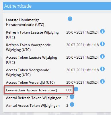 Levensduur Exact Online Access Token
