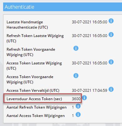 JIRA access token lifetime in seconds